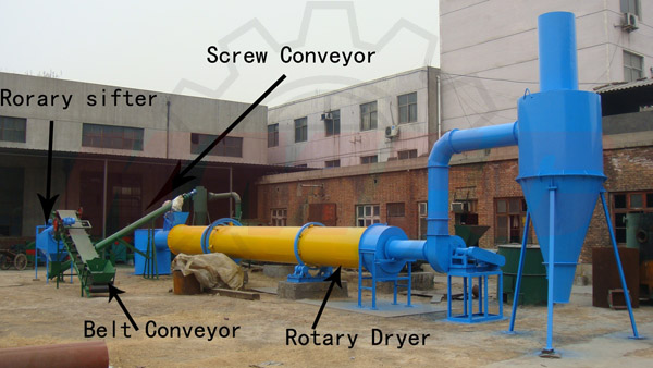 Dryer Equipment for Sawdust